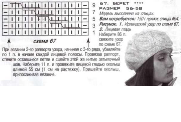 Схема для вязания шапки береты